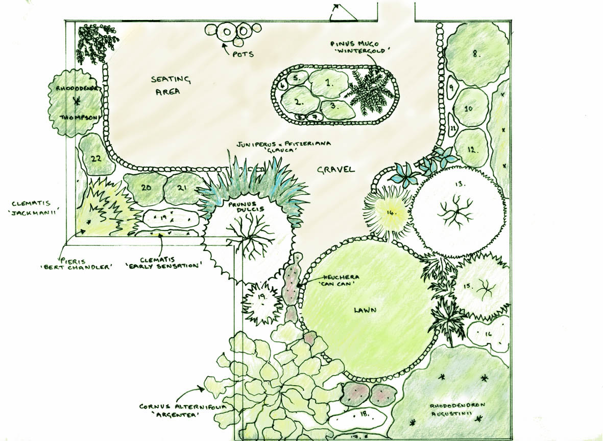 Garden design eden gardening services ripponden west for Landscape layout plan